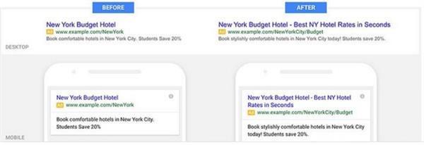 Google annonse titler